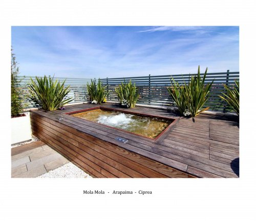 Awesome Suites In Terrazza Roma Contemporary - Home Design ...